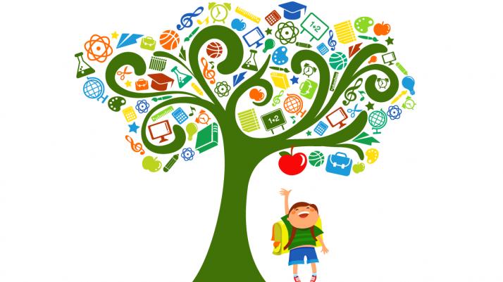 Το κίνητρο στη μάθηση και 10 προτάσεις ενίσχυσής του
